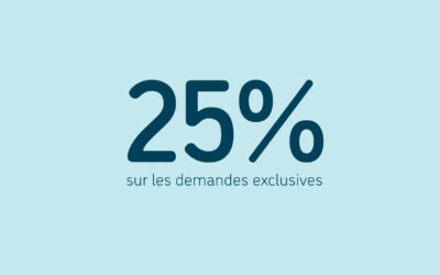 Recevez plus d'offres et bénéficiez de 25% de réduction sur les demandes exclusives jusqu'au 31.12.2020